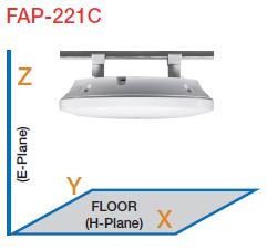 FAP-221C