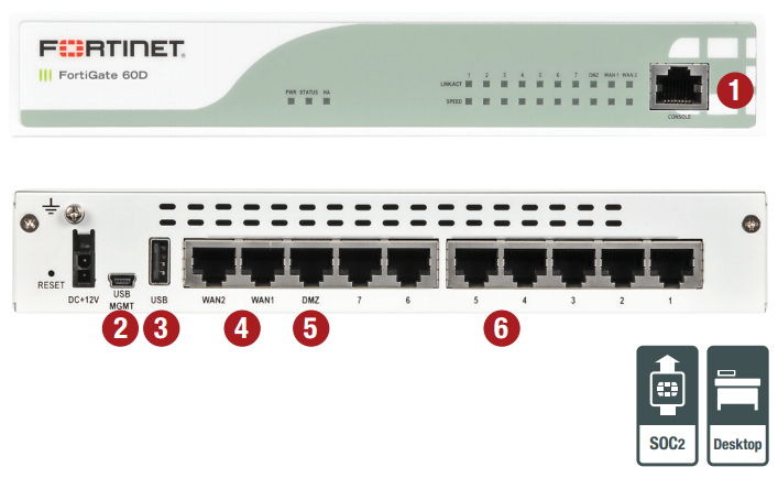 FortiGate 60D/60D-POE and FortiWiFi 60D/60D-POE