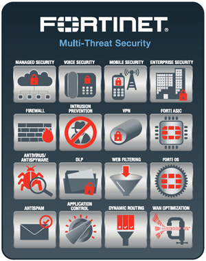 Fortinet Multi-Threat Security